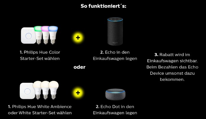 Philips Hue Bundle mit Echo